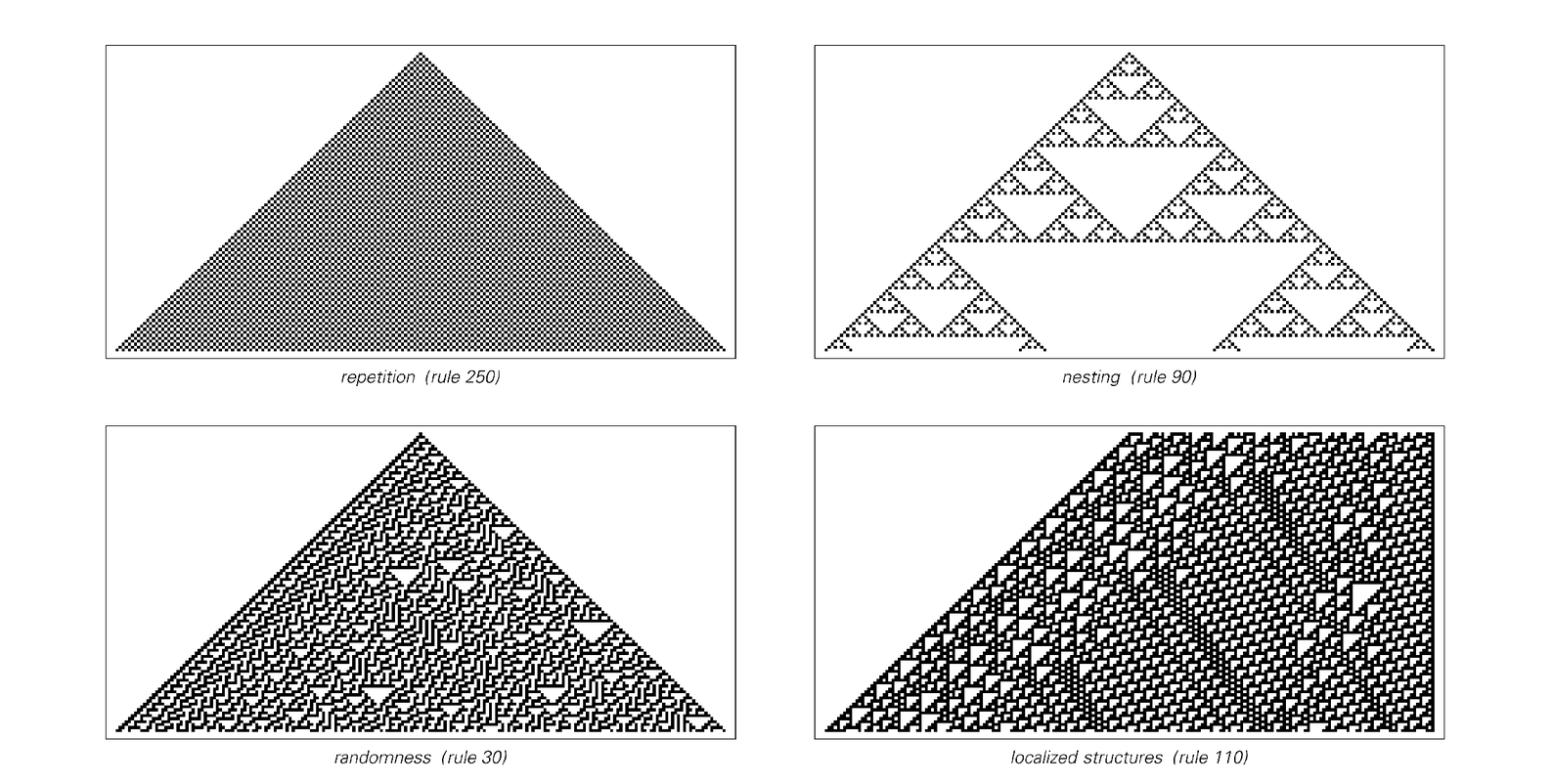 Basic examples of cellular automata