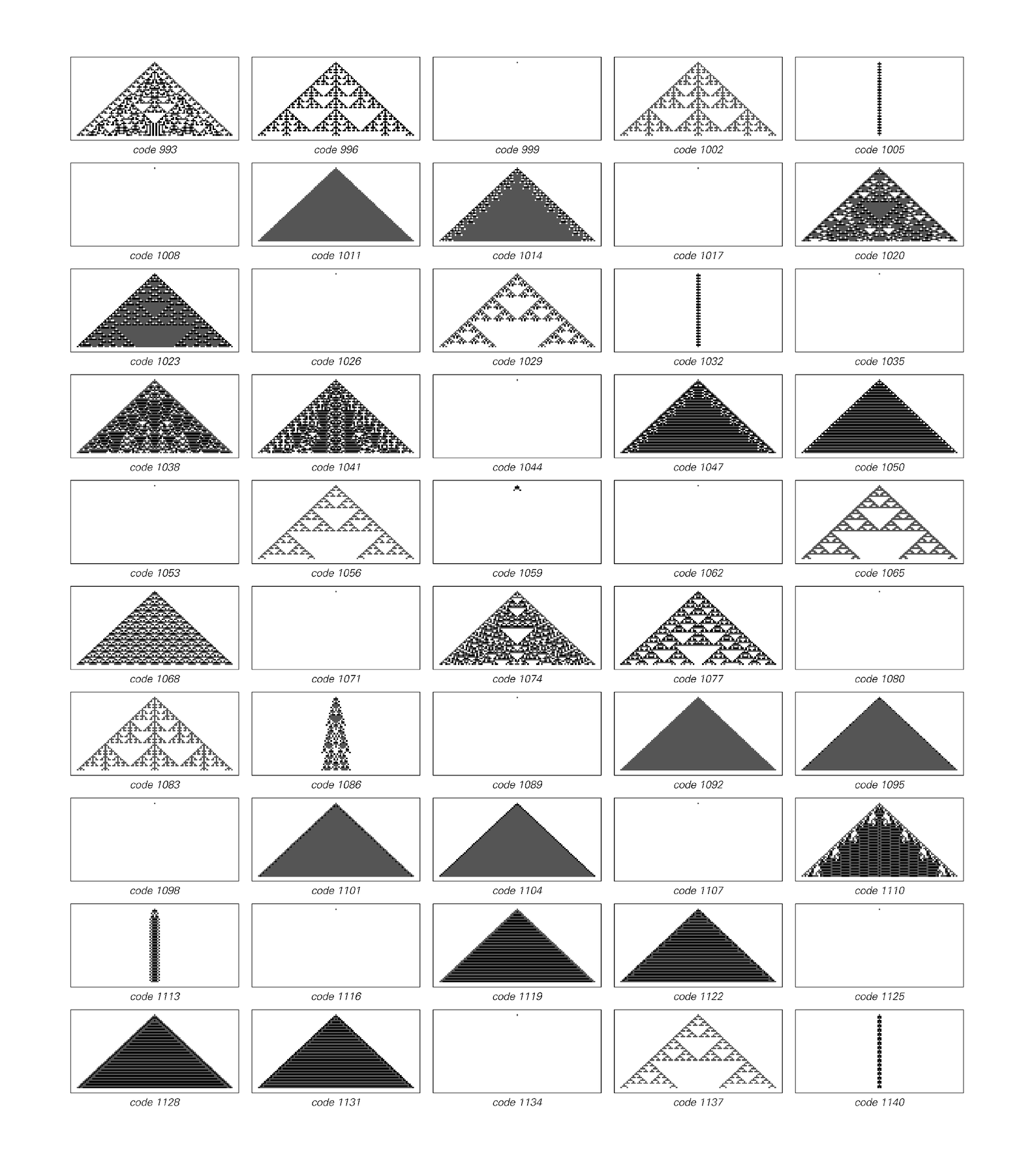 Sequence of totalistic cellular automata