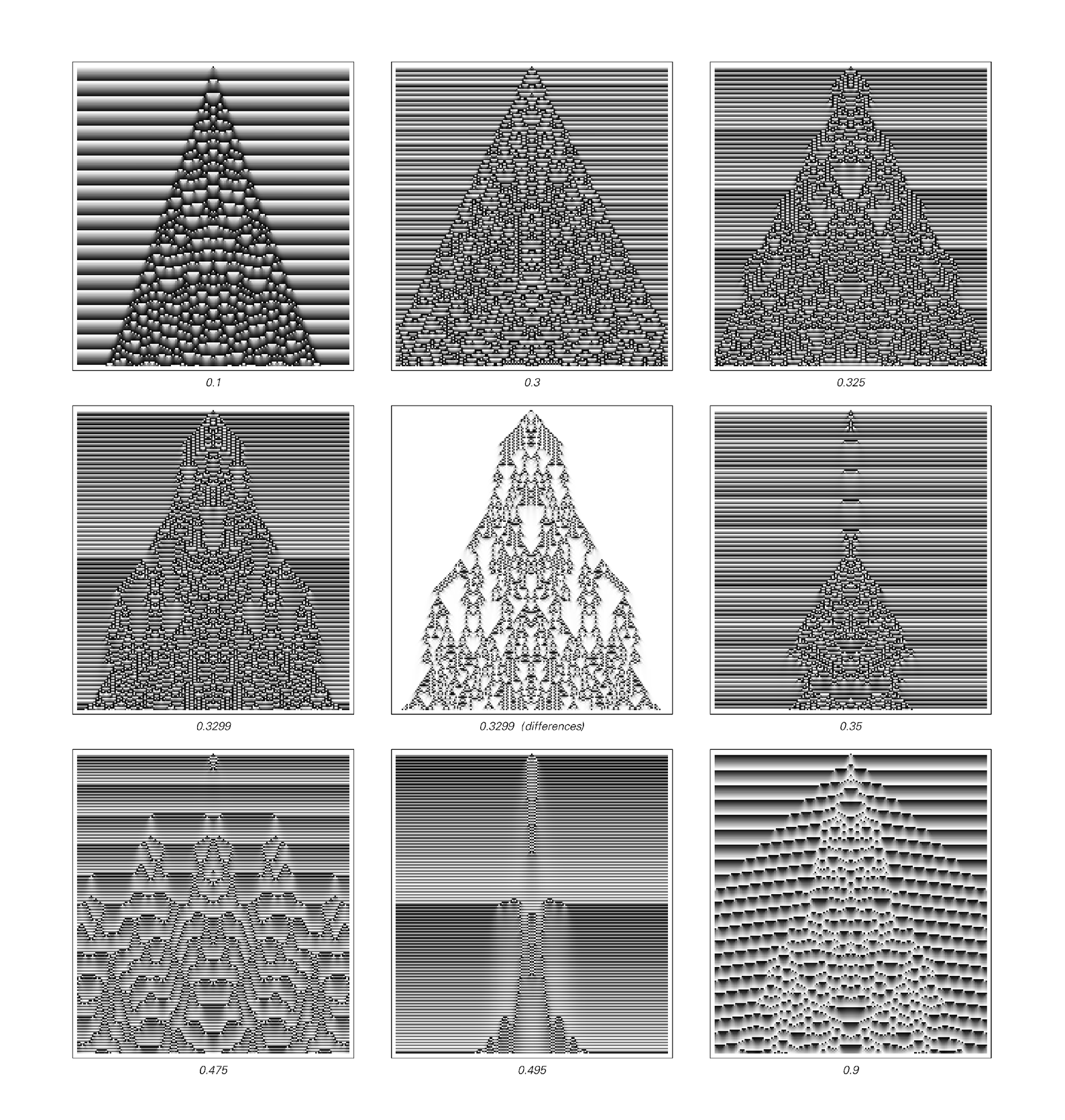 Continued evolution of continuous cellular automata