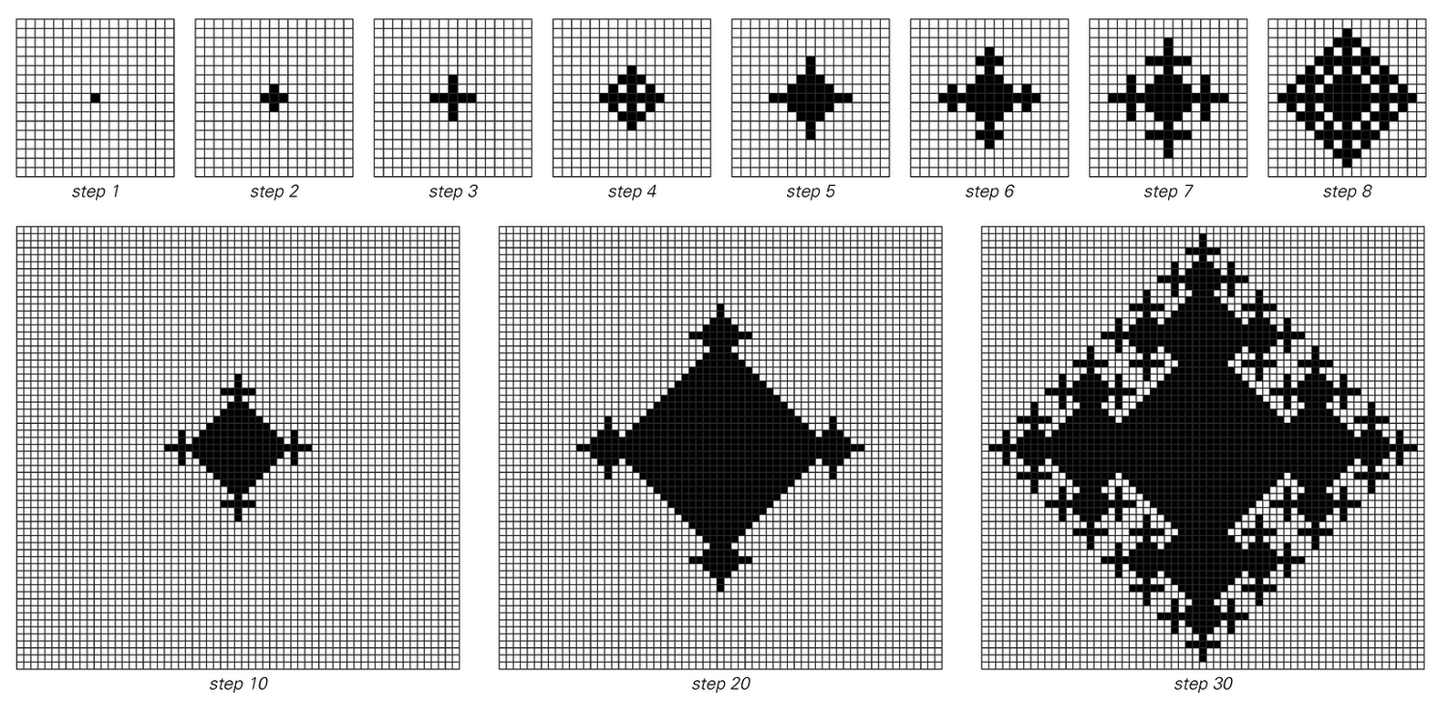 Successive steps in evolution of two-dimensional cellular automaton with different rule