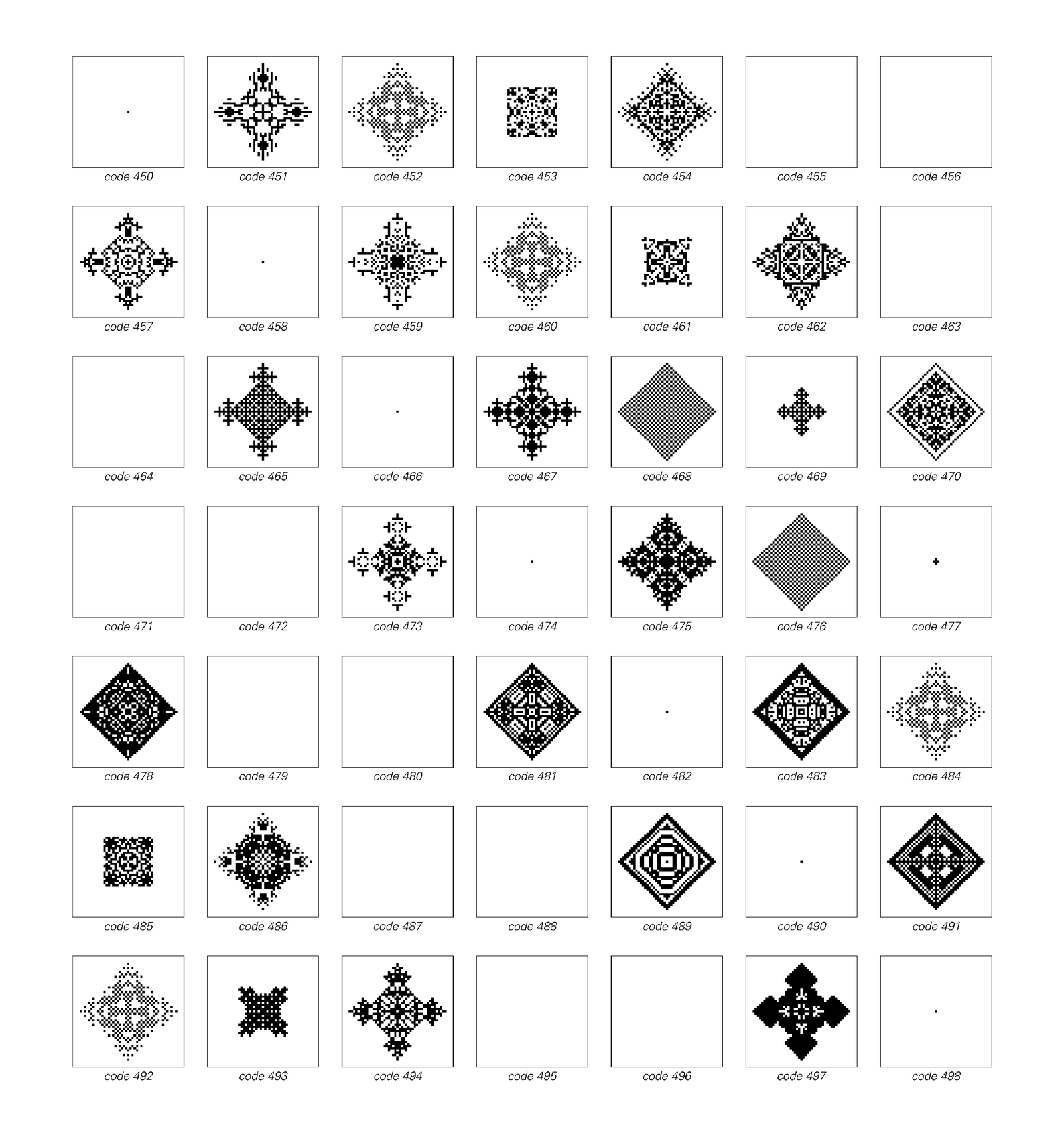 Patterns generated by a sequence of two-dimensional cellular automaton rules. The patterns are produced by starting from a single black square and then running for 22 steps. In each case the base 2 digit sequence for the code number specifies the rule as follows. The last digit specifies what color the center cell should be if all its neighbors were white on the previous step, and it too was white. The second-to-last digit specifies what happens if all the neighbors are white, but the center cell itself is black. And each earlier digit then specifies what should happen if progressively more neighbors are black. (Compare page60.)
