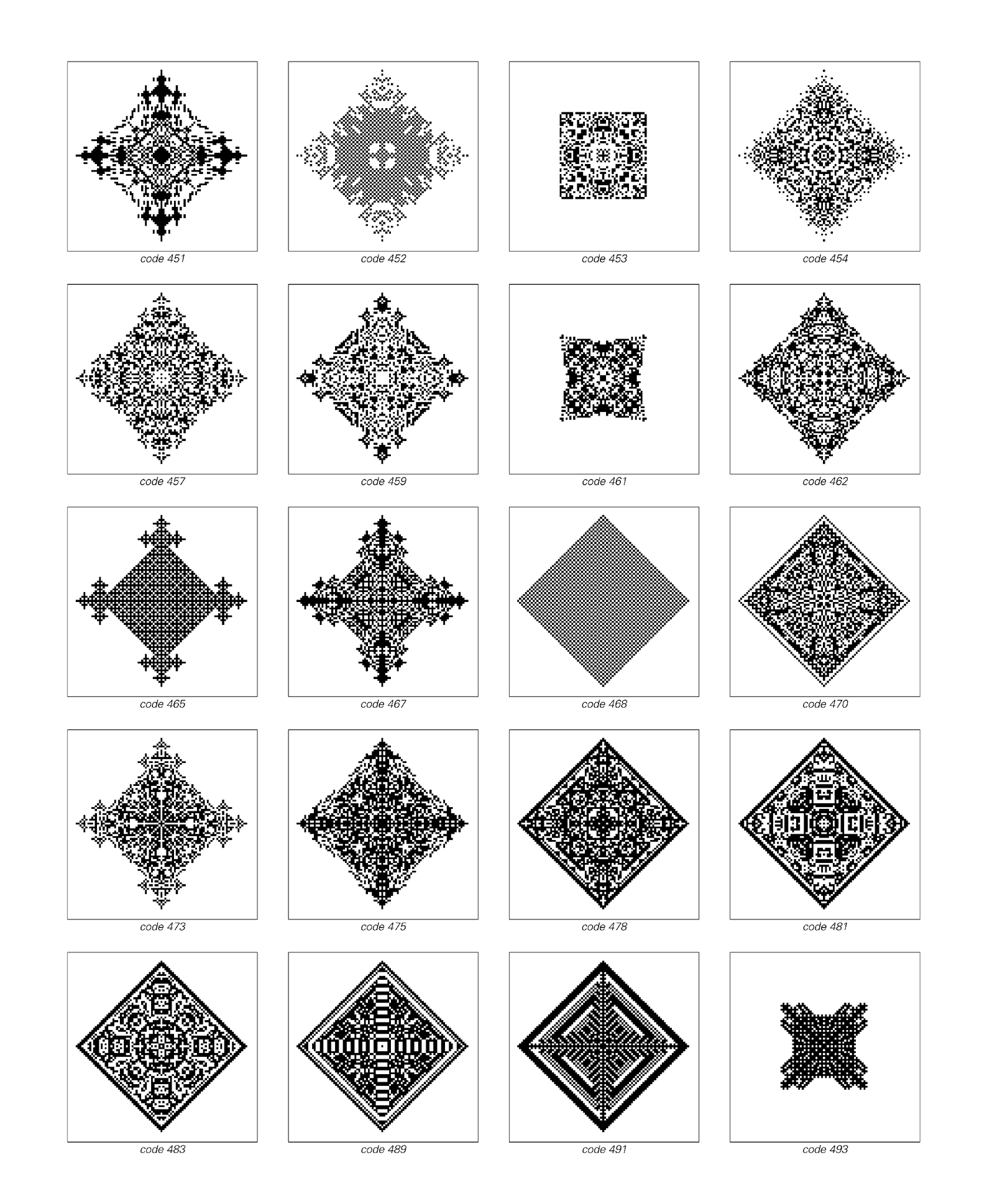 Patterns generated by two-dimensional cellular automata