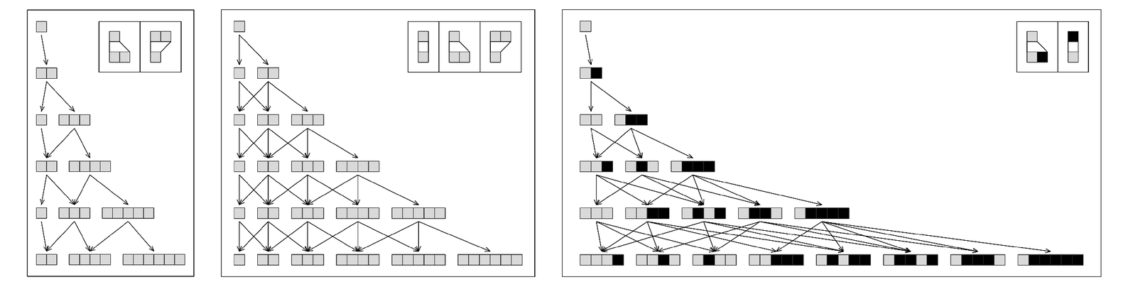 Examples of simple multiway systems