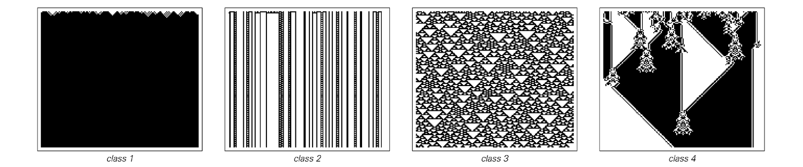 Four classes of behavior in evolution of cellular automata