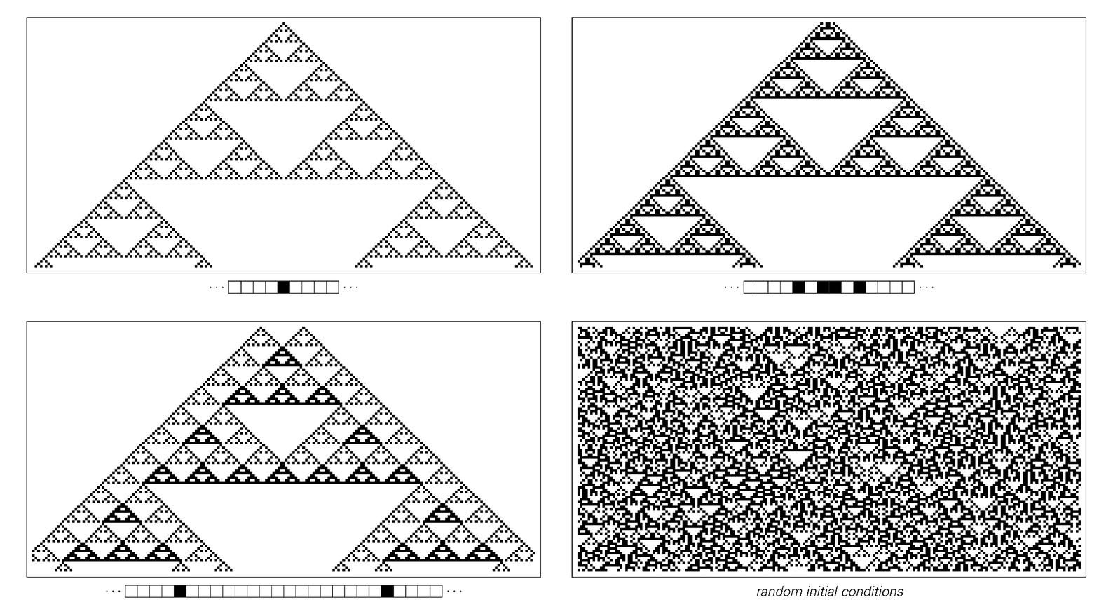 Patterns generated by rule 90 with various initial conditions