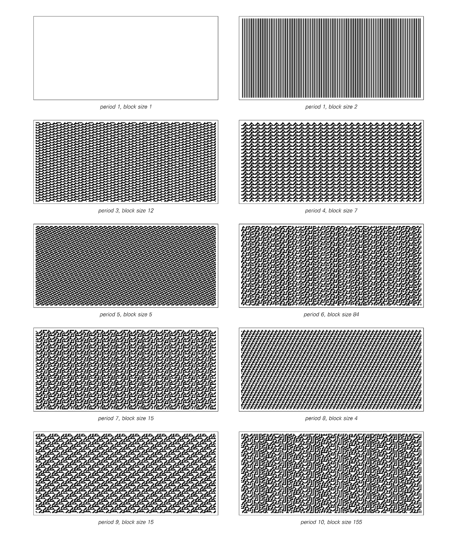 Patterns according to rule 30