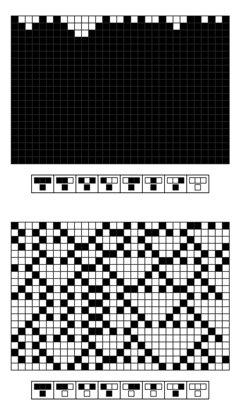Two of the 28 elementary cellular automata whose only invariant states are uniform in color