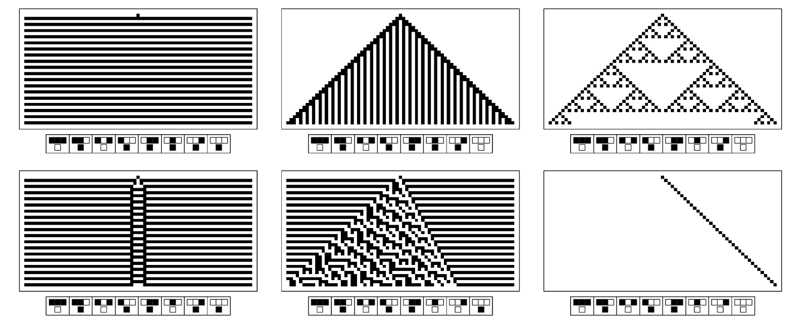 Sequence of elementary cellular automata