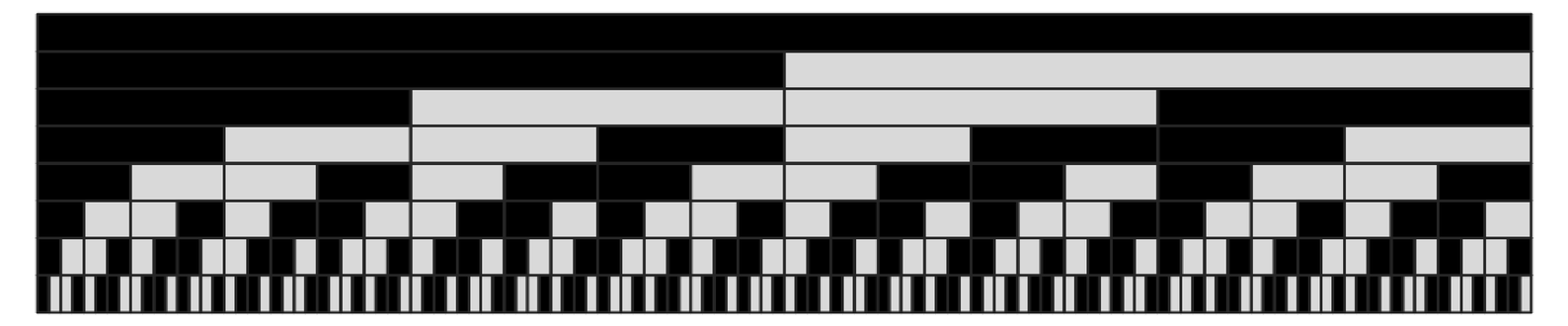 Nested patterns generated by simple branching processes