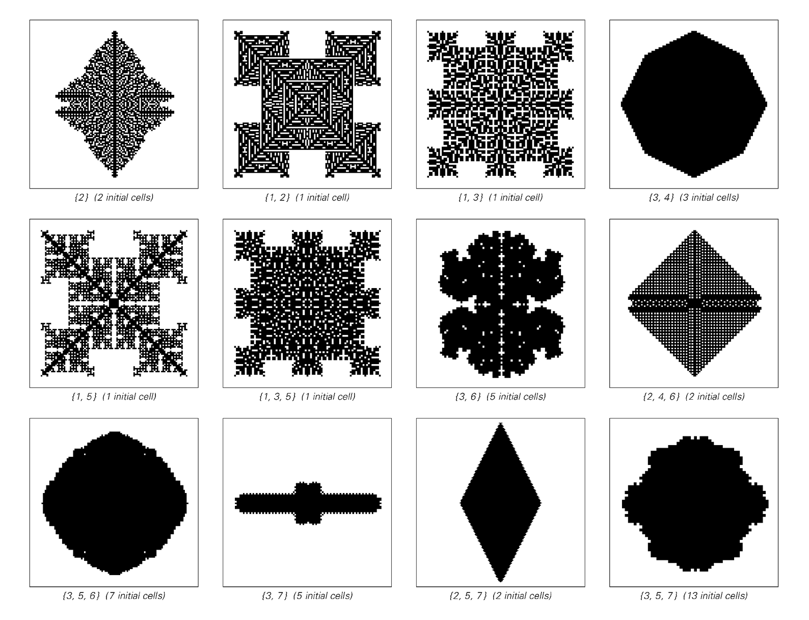 Examples of patterns produced by two-dimensional cellular automata set up to mimic the growth of crystals. The rules in each case take a cell to become black if the specified number of its neighbors (including diagonals) on a square grid are black on the step before. These rules are such that once a cell has become black, corresponding to solid, it never reverts to white again. In each case a row of initial black cells of the specified length was used.