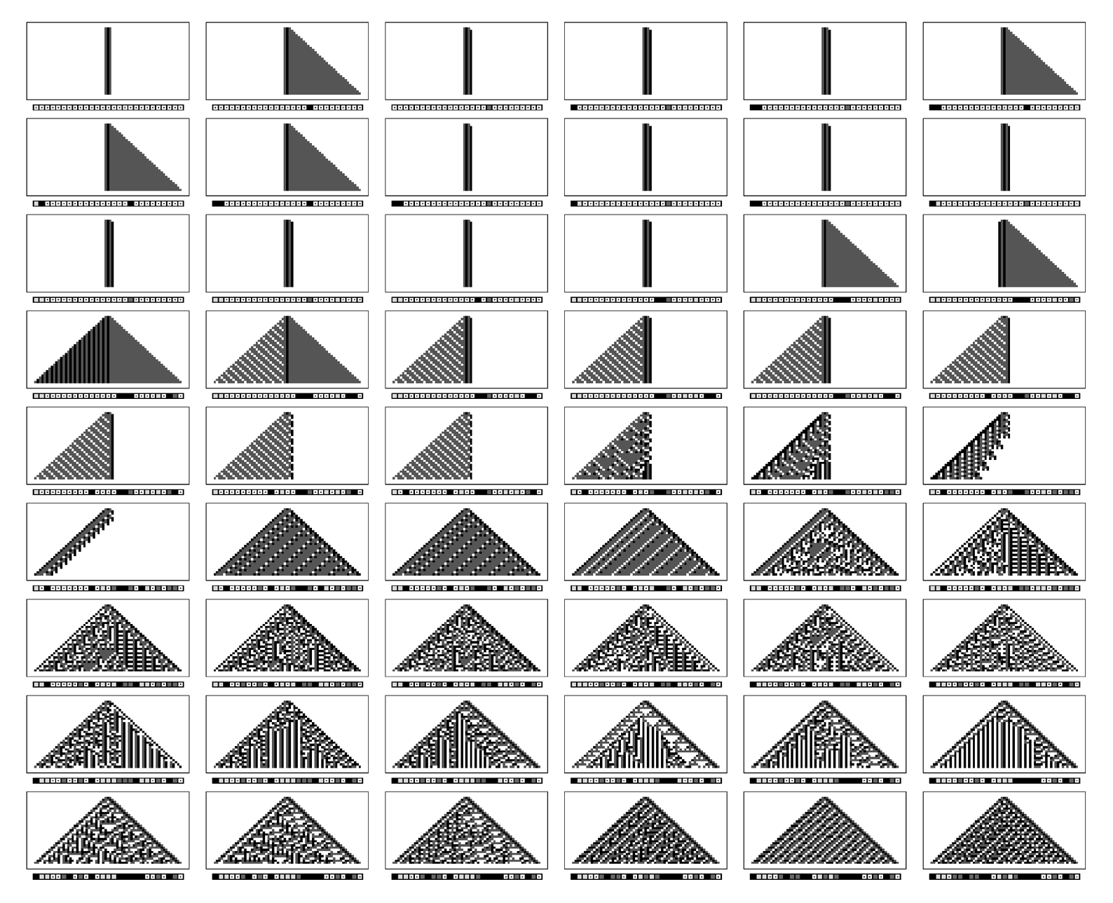 Behavior of a sequence of cellular automaton