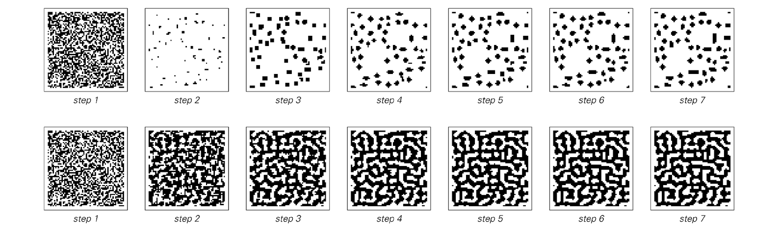 Evolution of simple two-dimensional cellular automata
