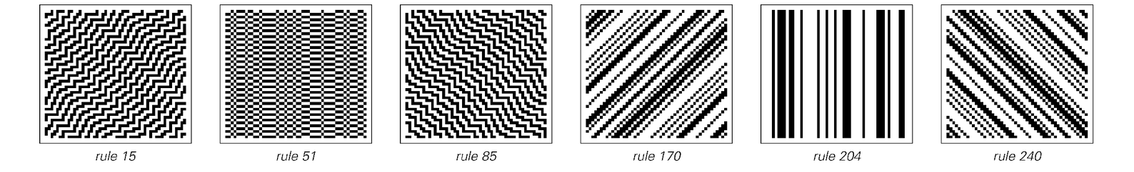 Behavior of the six reversible elementary cellular automata