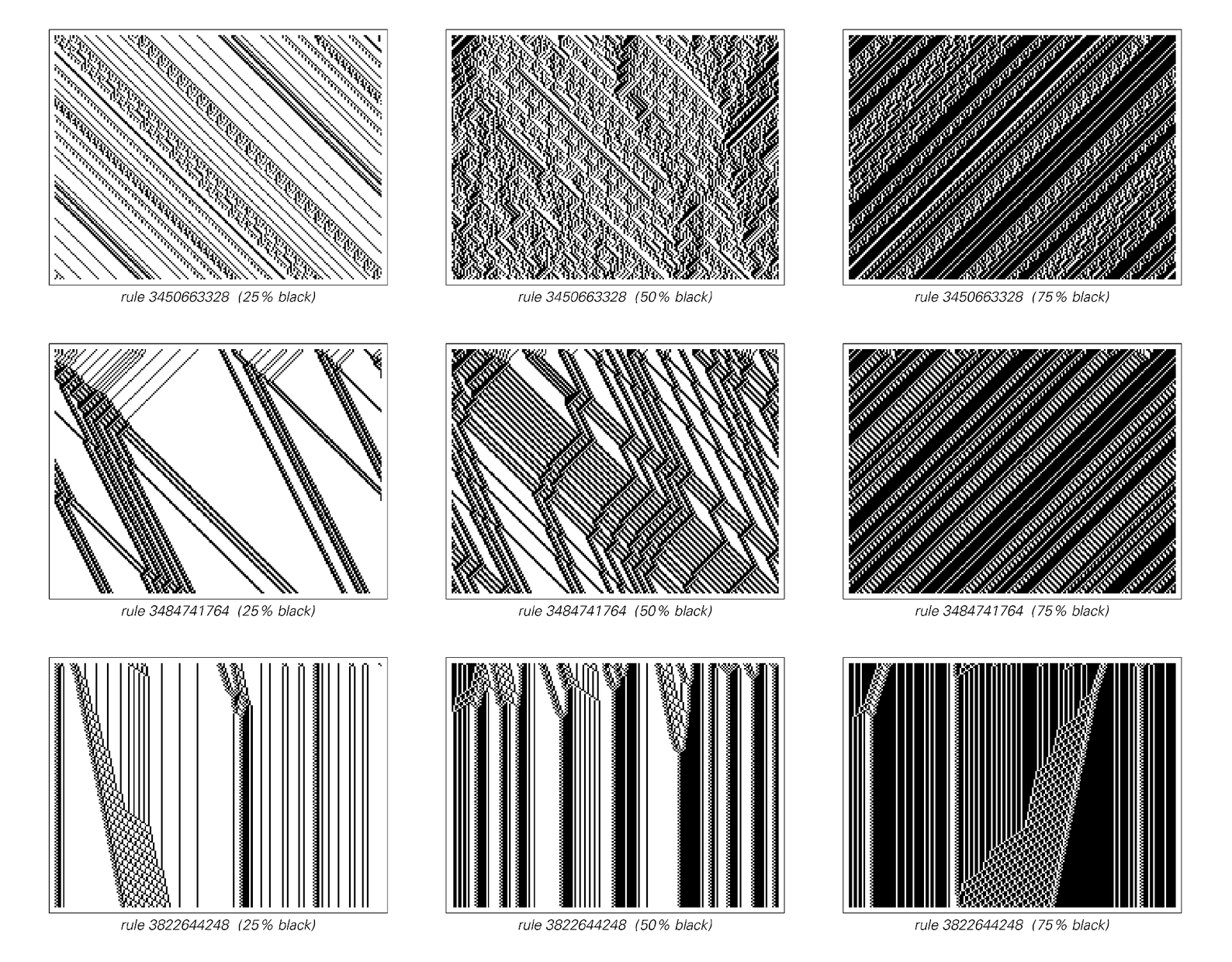 Examples of cellular automata with next-nearest-neighbor rules