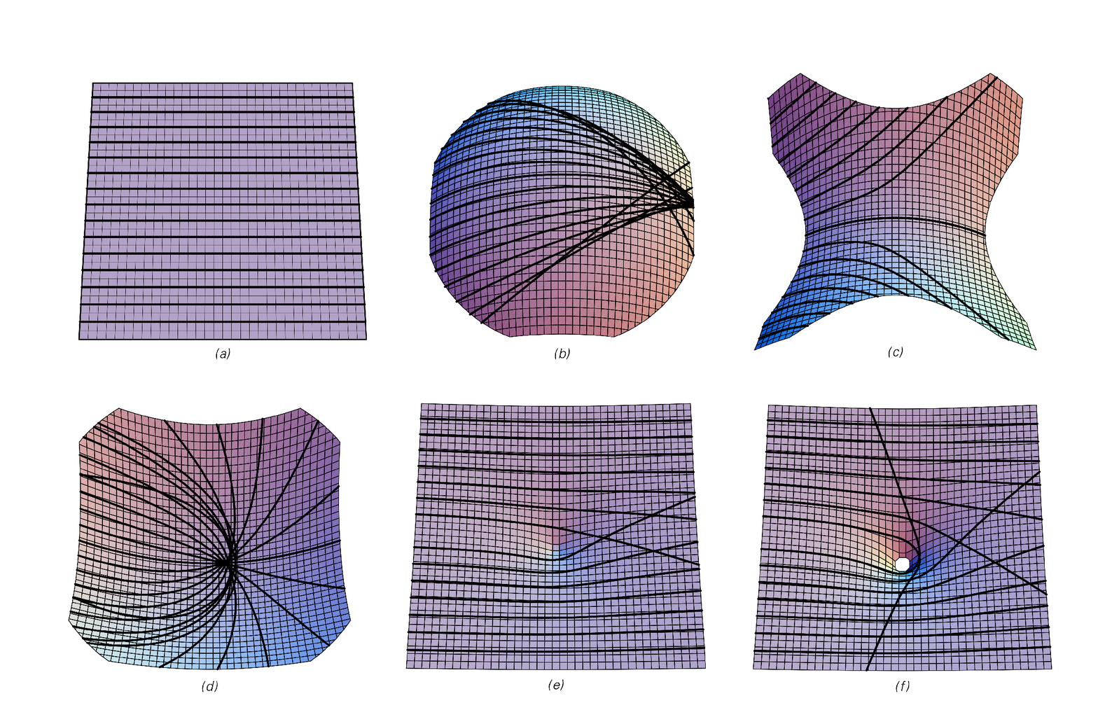 The effect of curvature in space on paths taken by objects