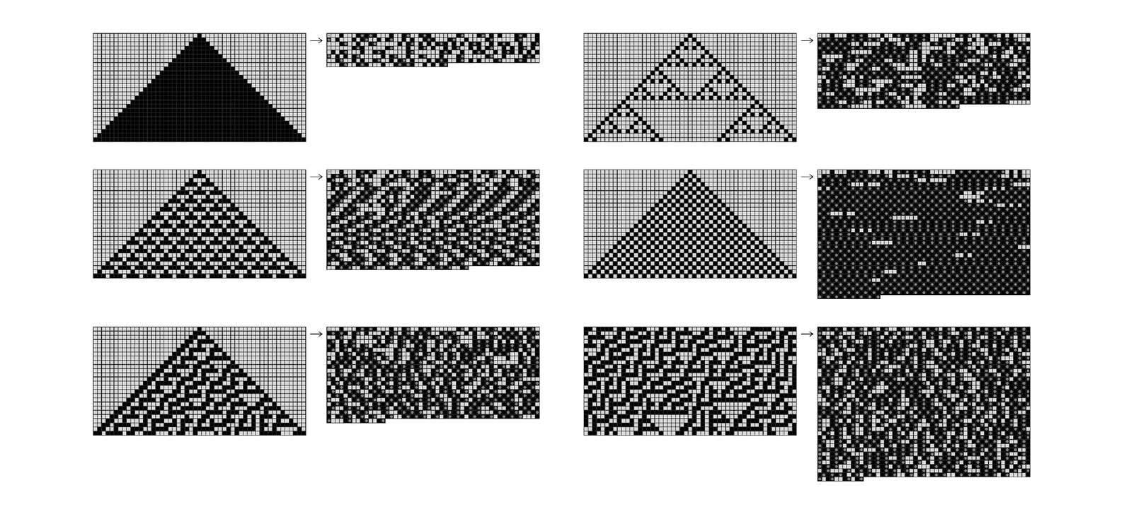 Examples of applying run-length encoding to patterns produced by cellular automata