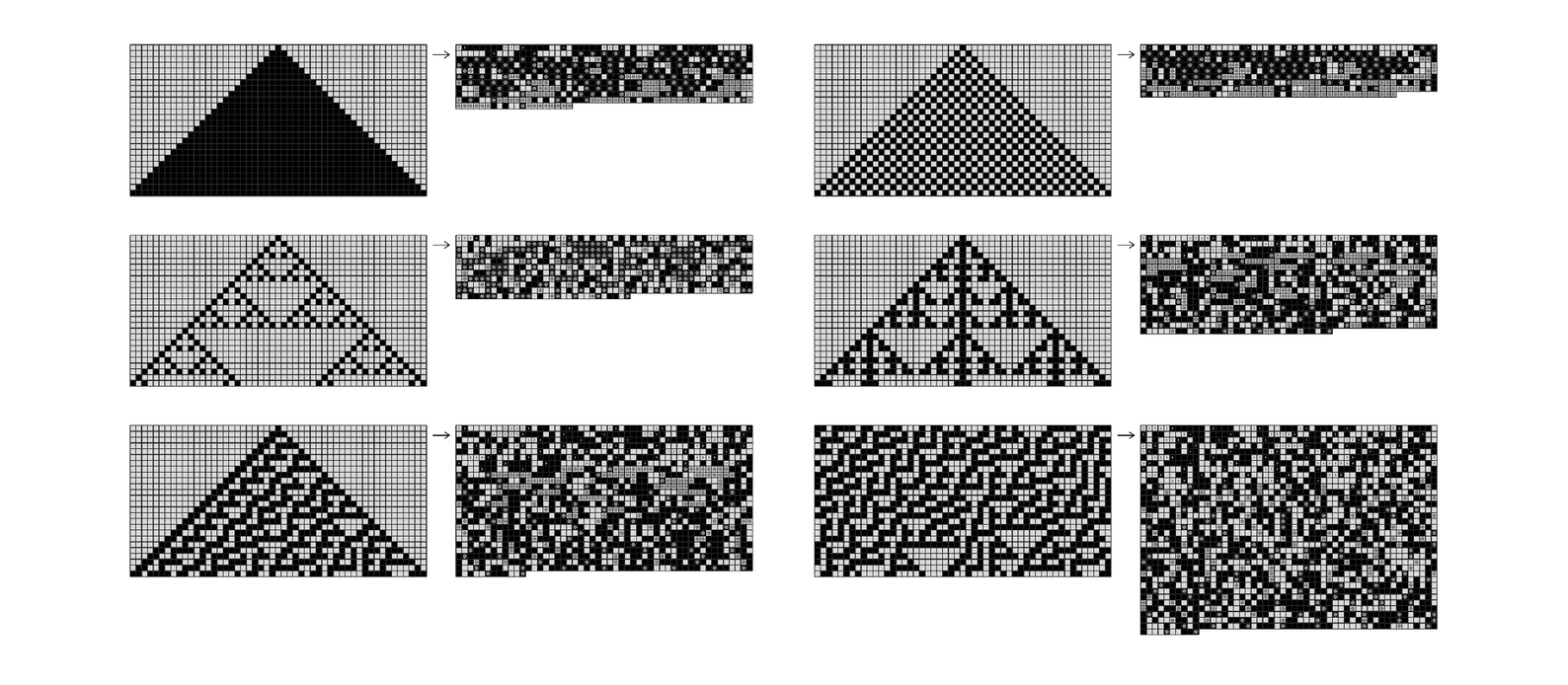 Huffman encoding with blocks of length 6 applied to patterns produced by cellular automata