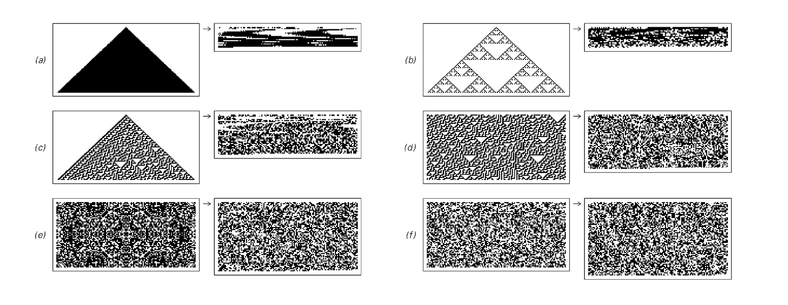 Examples of two-dimensional block-based encoding