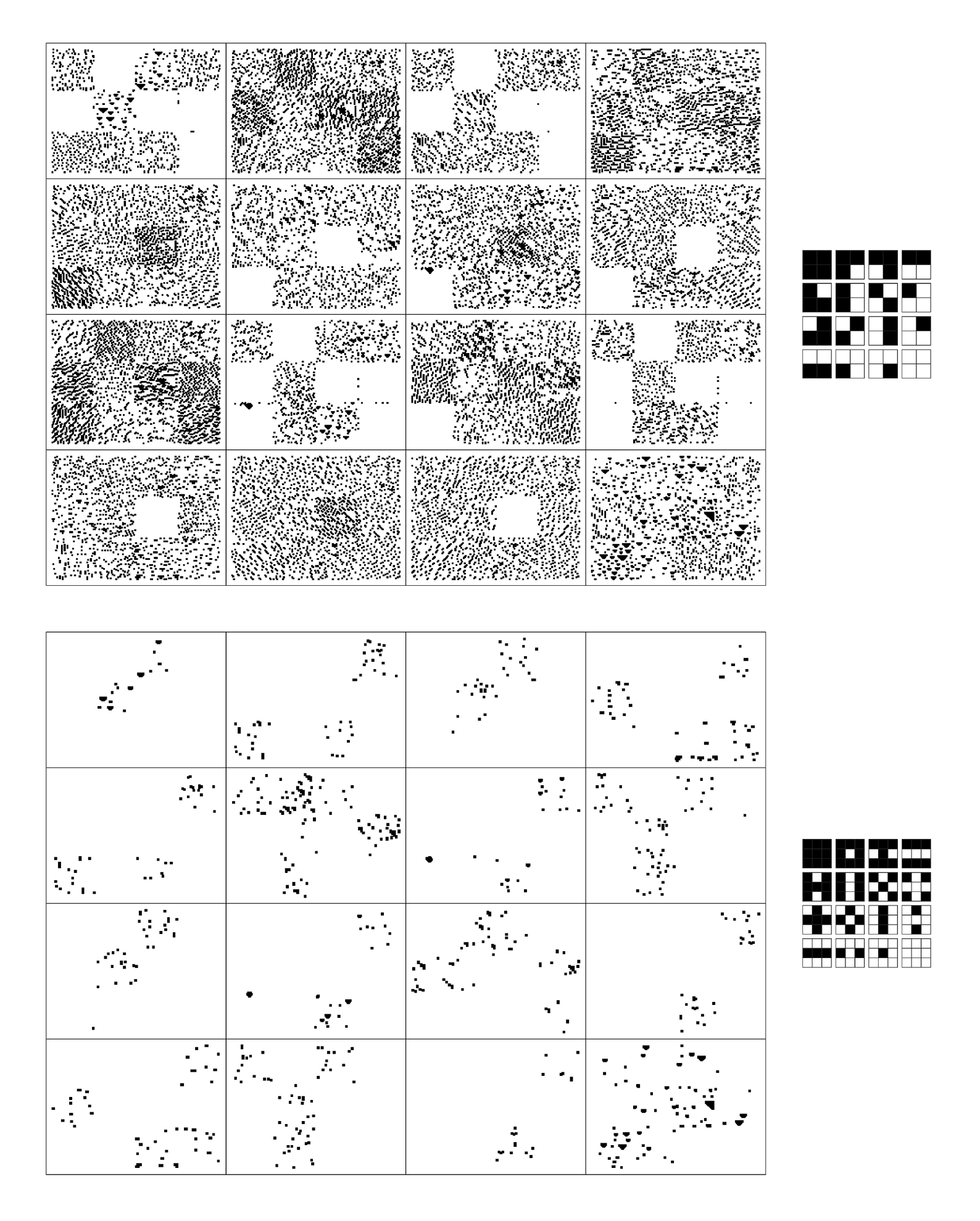 Responses to cells sensitive to all 16 possible 2×2 blocks