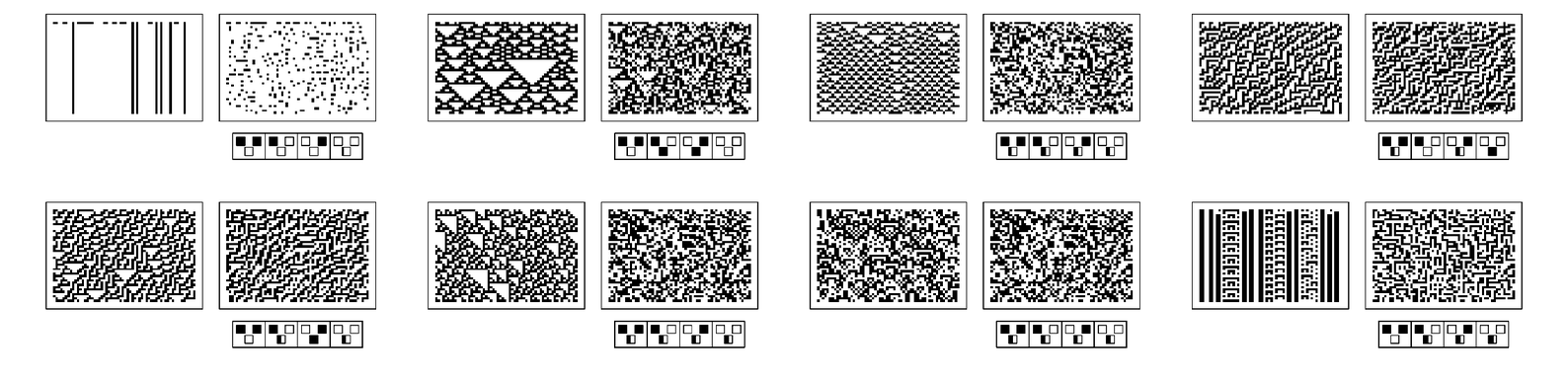 A comparison between data generated by ordinary cellular automata and probabilistic cellular automata
