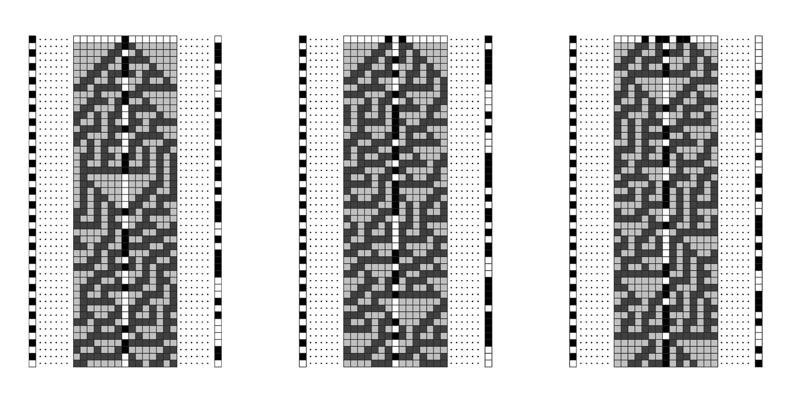 Encryption using a column of rule 30 as the encrypting sequence