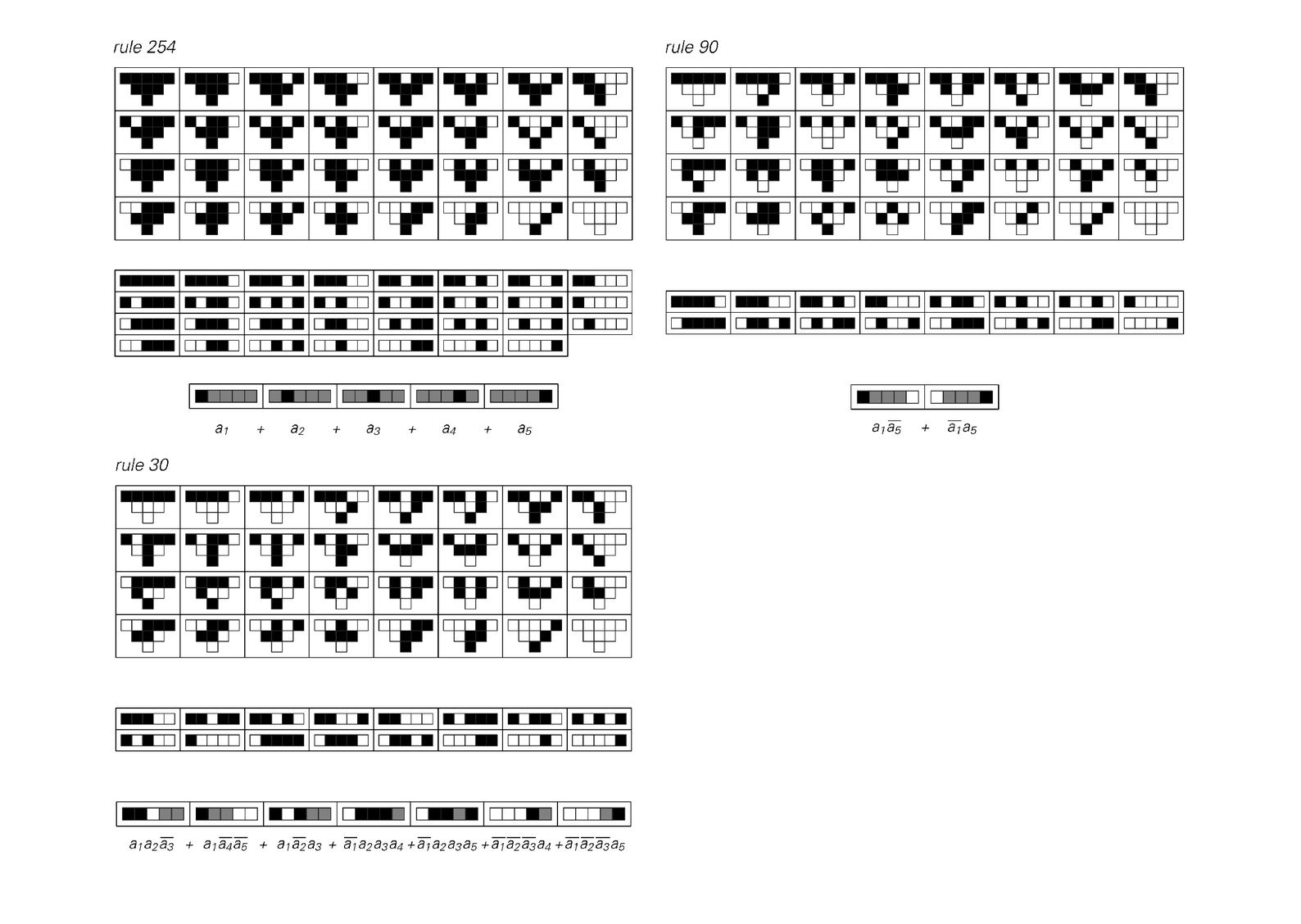 Boolean expression representations of the results from two steps in the evolution of three cellular automata