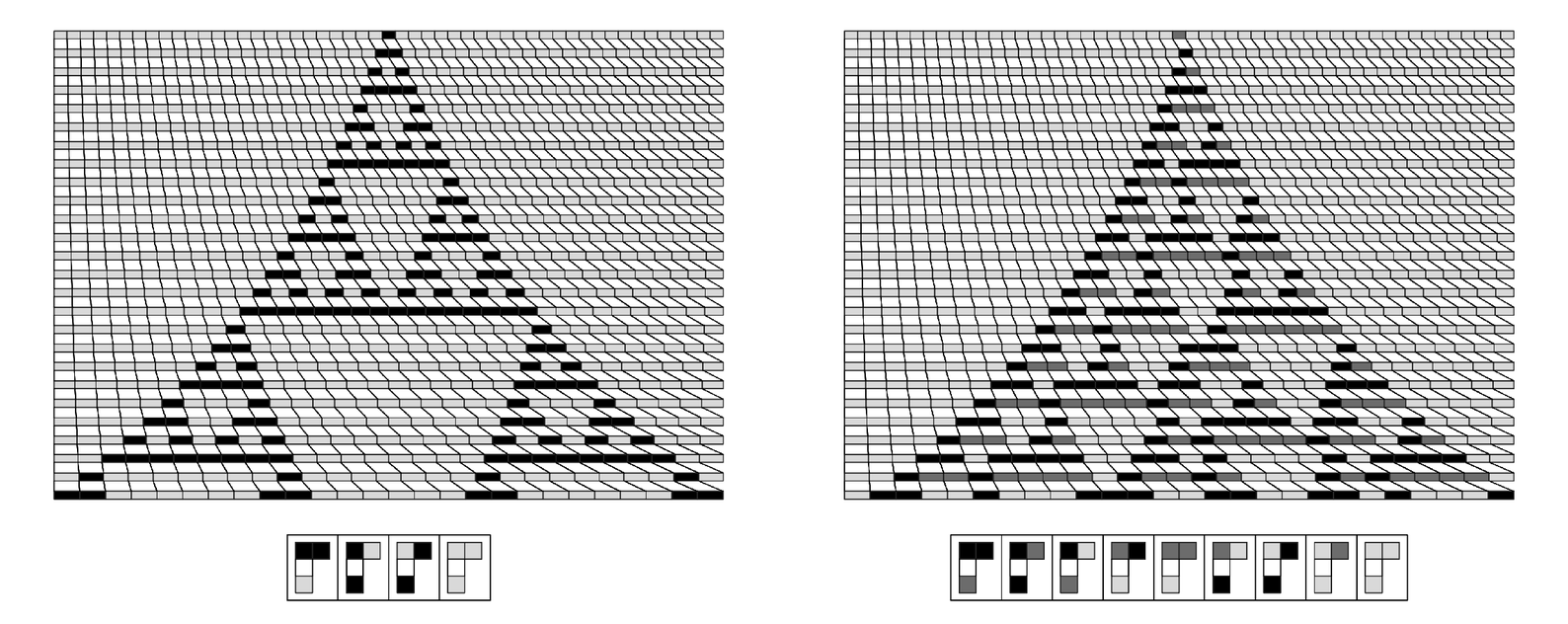 Neighbor-dependent substitution systems that emulate cellular automata with rules 90 and 30
