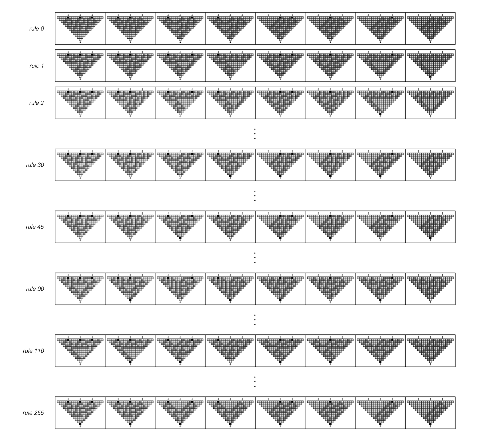 illustrations of how rule 30 can be set up to emulate a single step in the evolution of all elementary cellular automata