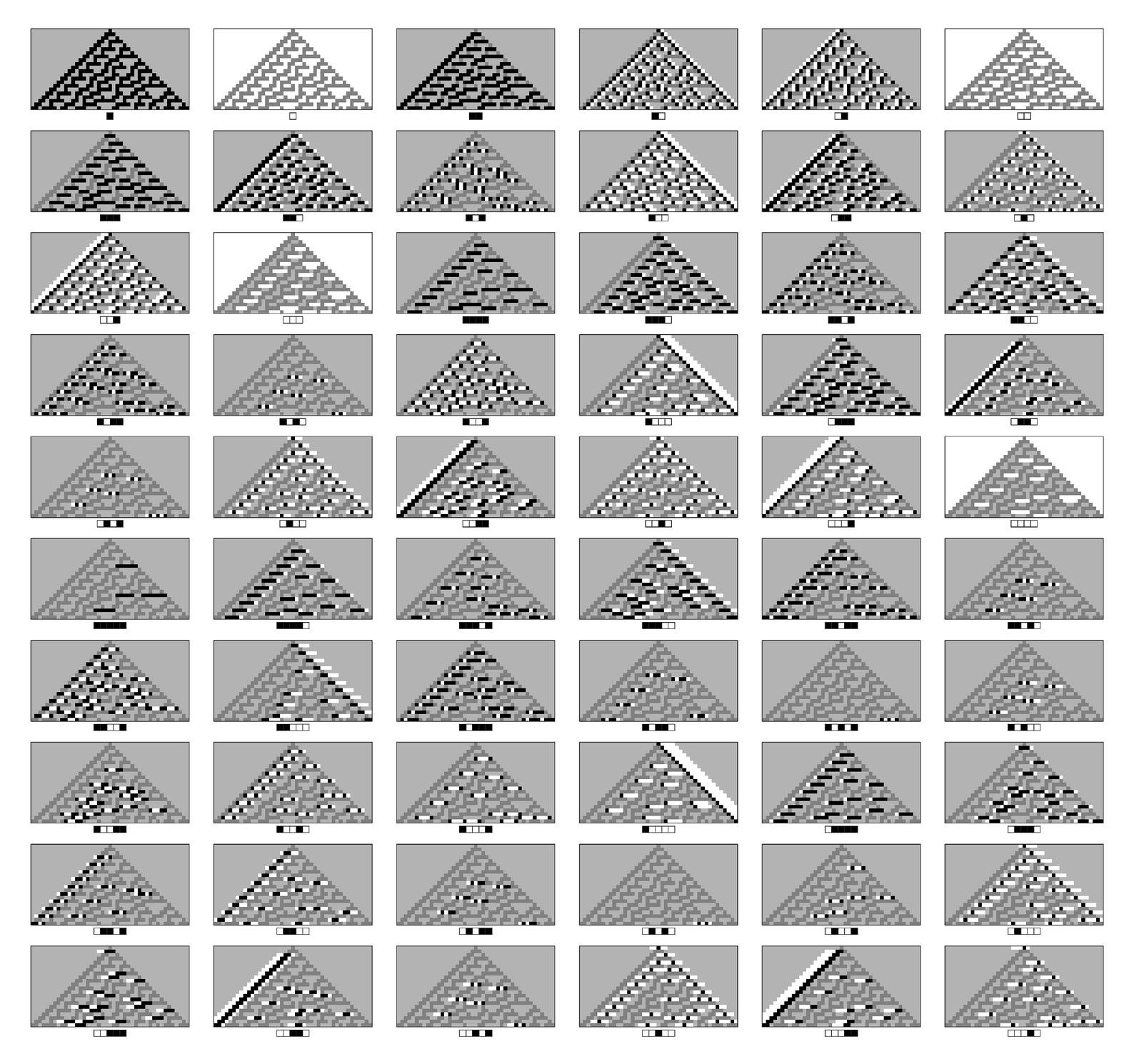 Occurrences of progressively longer blocks in the pattern generated by rule 30