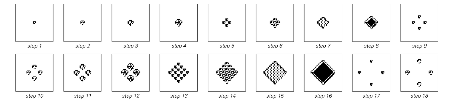 A two-dimensional cellular automaton that exhibits an almost trivial form of self-reproduction