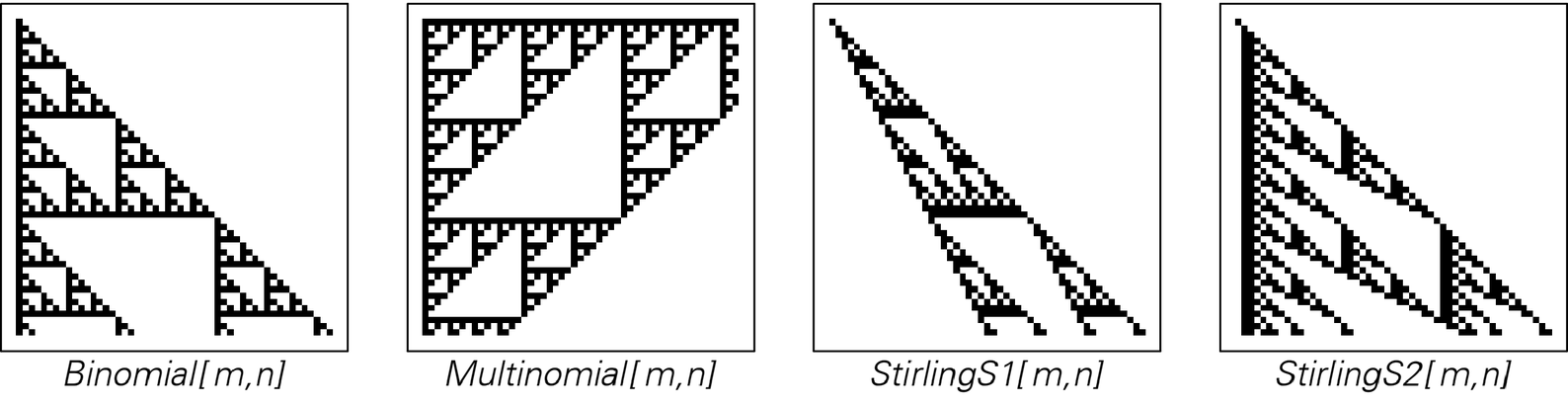 [Patterns from] other integer functions image 1