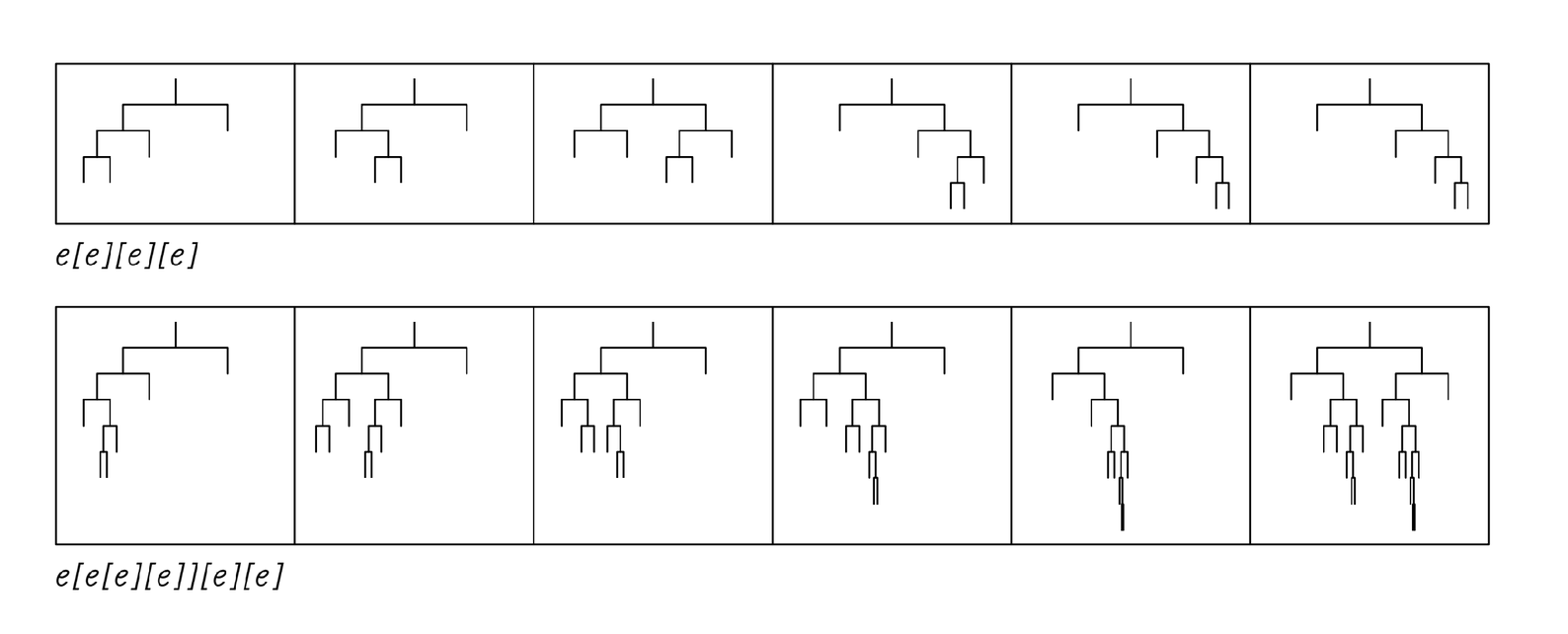 Trees [representation for symbolic systems] image 2