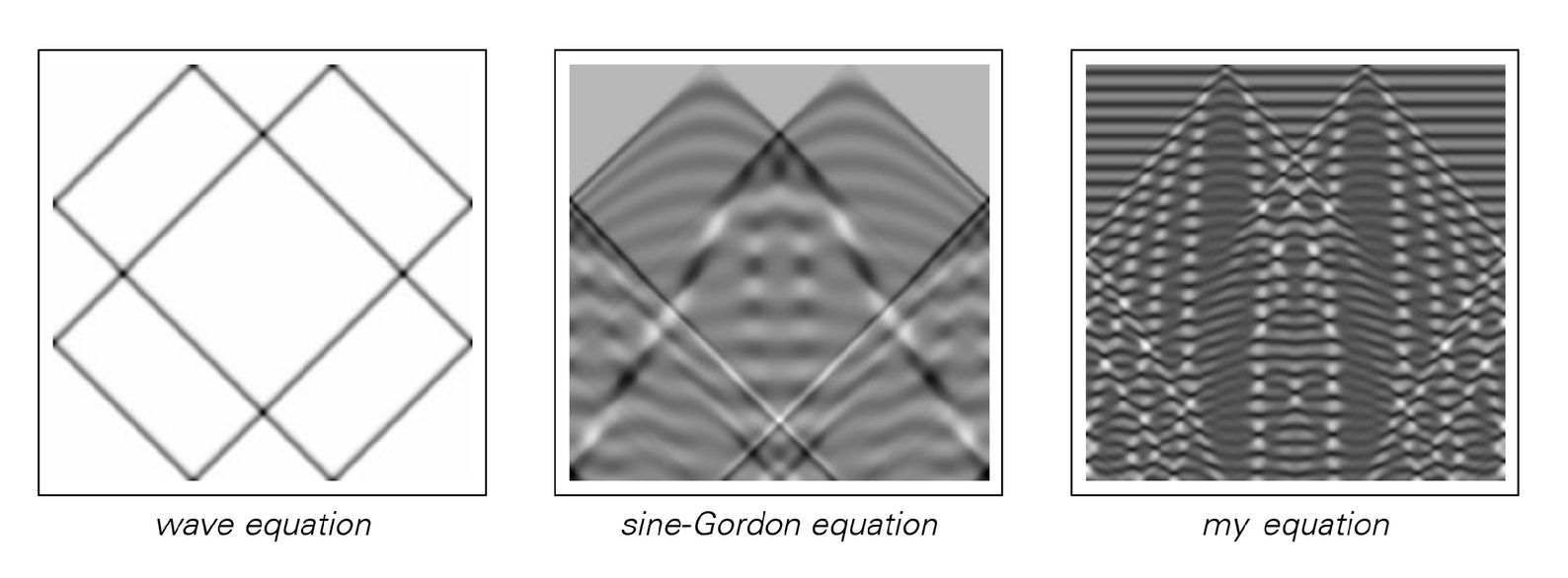 Nonlinearity [in PDEs] image 1