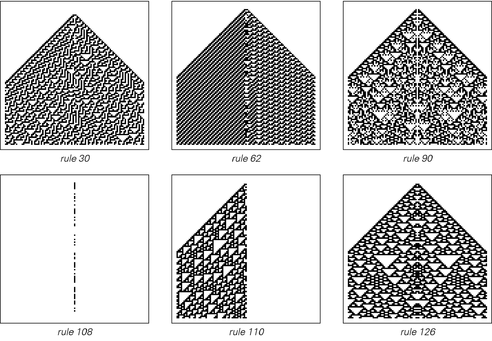 Properties of [initially random cellular automaton] patterns image 1