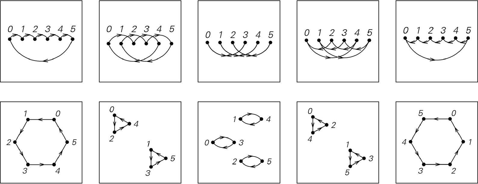 [State networks for] systems of limited size image 1