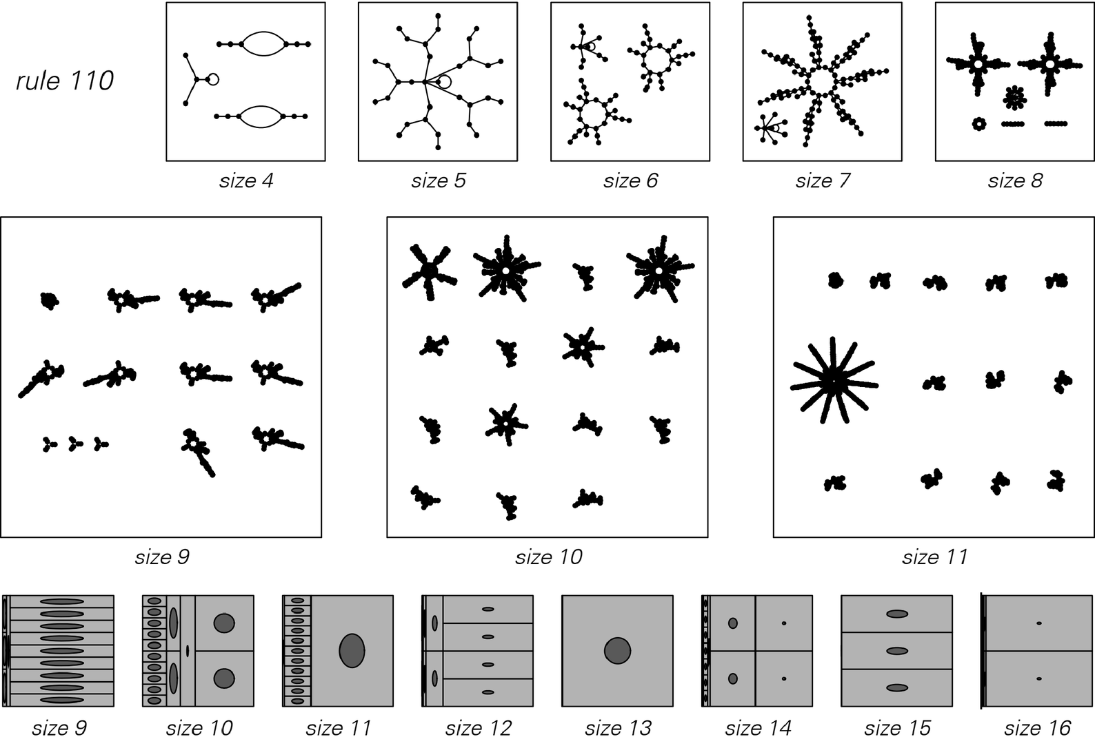 [State networks for] systems of limited size image 7
