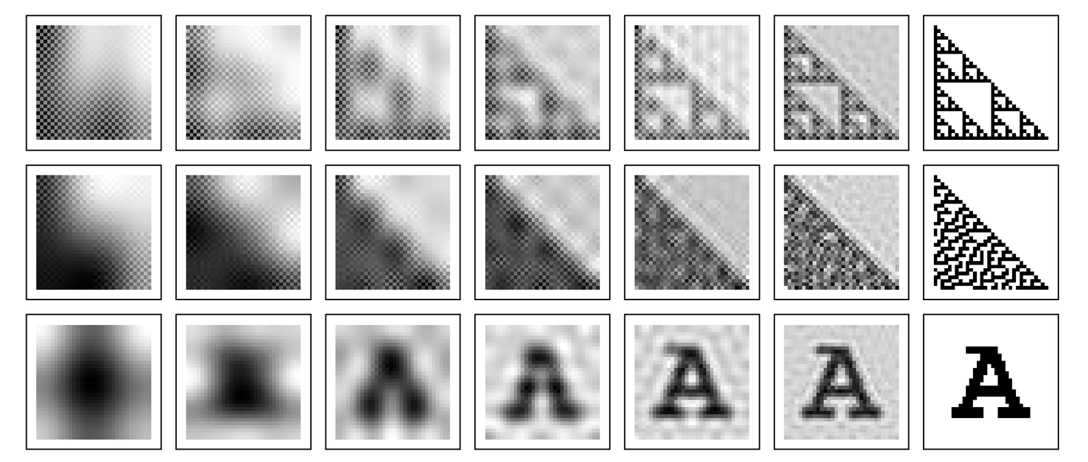 Fourier transforms image 1