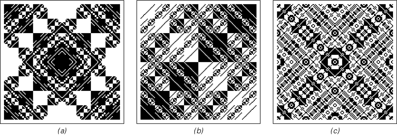 [Patterns from] arbitrary digit operations image 1