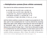 Multiplication systems [from cellular automata]