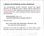 History [of arithmetic system emulation]