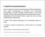 Empirical metamathematics