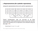 Representations [for symbolic expressions]
