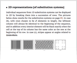 2D representations [of substitution systems]
