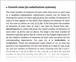 Growth rates [in substitution systems]