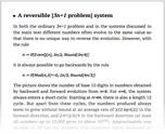 A reversible [3n+1 problem] system