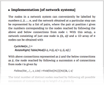 Implementation [of network systems]