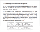 Additive [cellular automaton] rules