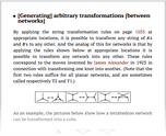 [Generating] arbitrary transformations [between networks]