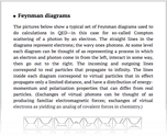 Feynman diagrams