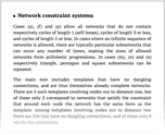 Network constraint systems